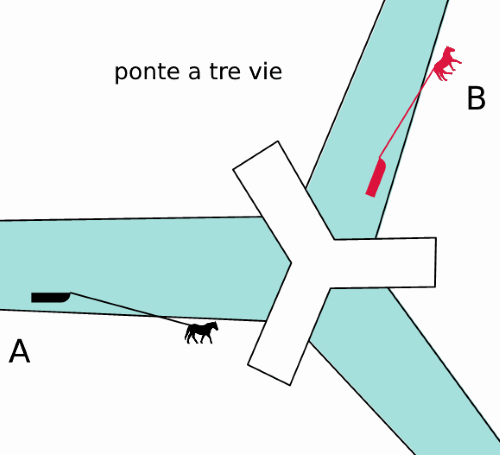 ponte_cavallo_3vpicc.png